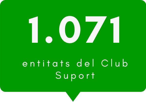 clubsuport2020